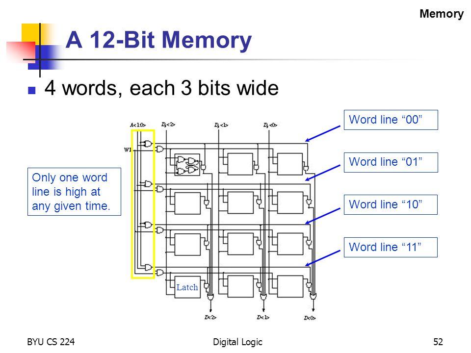 "BYU CS 224Digital Logic52 A 12-Bit Memory 4 words, each 3 bits wide Word line ""00"" Word line ""01"" Word line ""10"" Word line ""11"" Latch Only one word li"