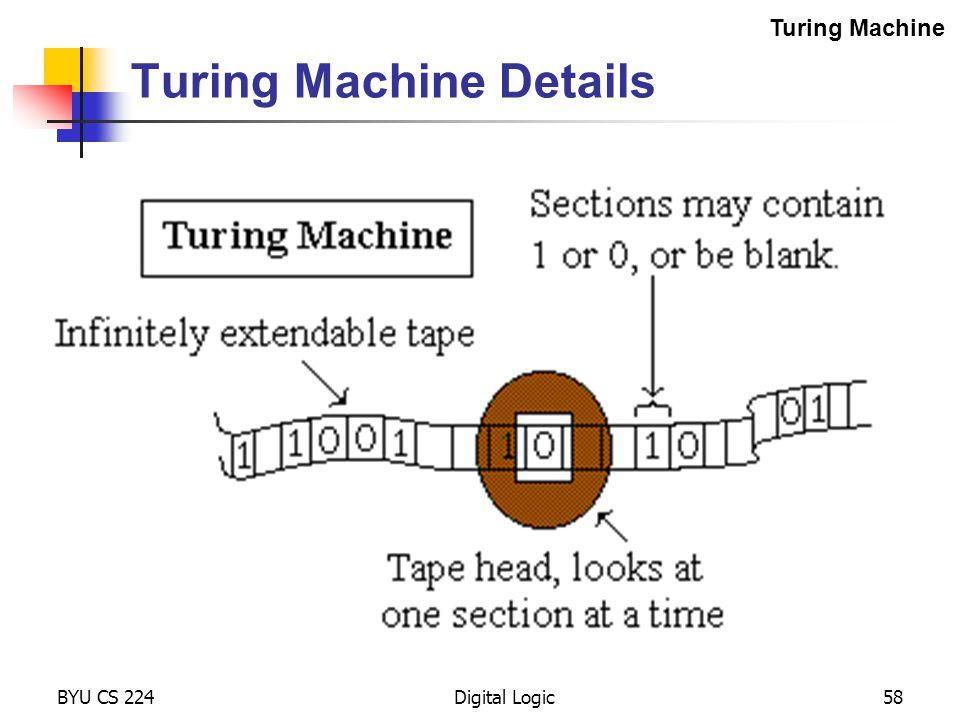 BYU CS 224Digital Logic58 Turing Machine Details Turing Machine