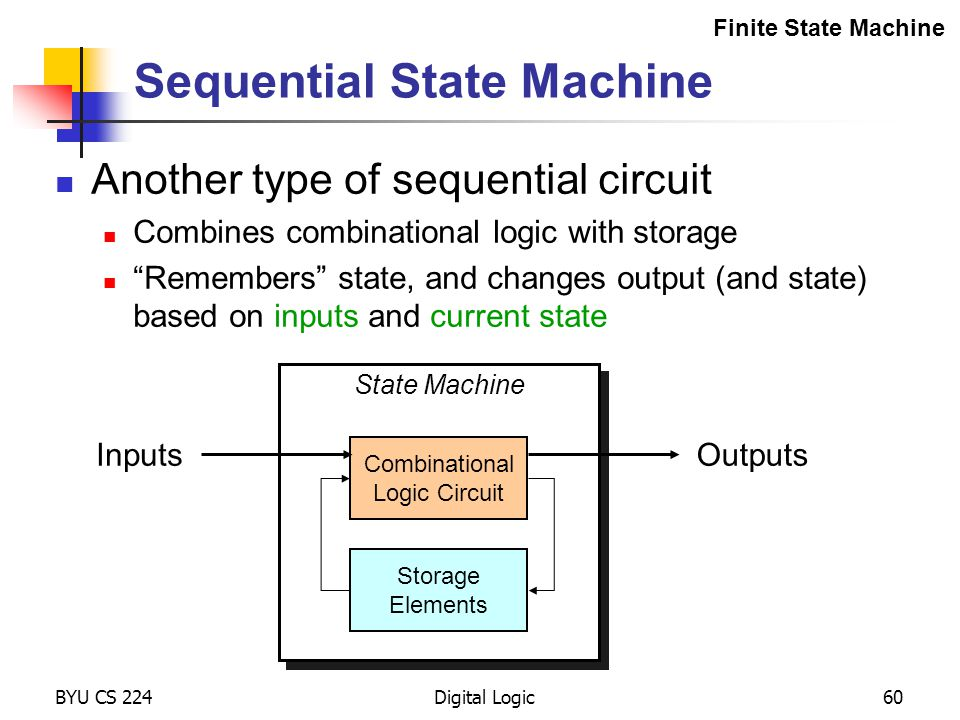 """BYU CS 224Digital Logic60 Sequential State Machine Another type of sequential circuit Combines combinational logic with storage """"Remembers"""" state, and"""