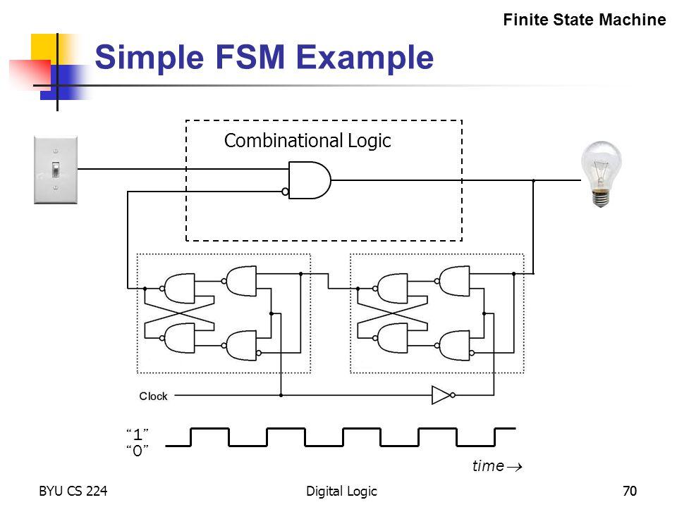 "Digital Logic Simple FSM Example 70 Finite State Machine ""1"" ""0"" time  Combinational Logic BYU CS 22470"