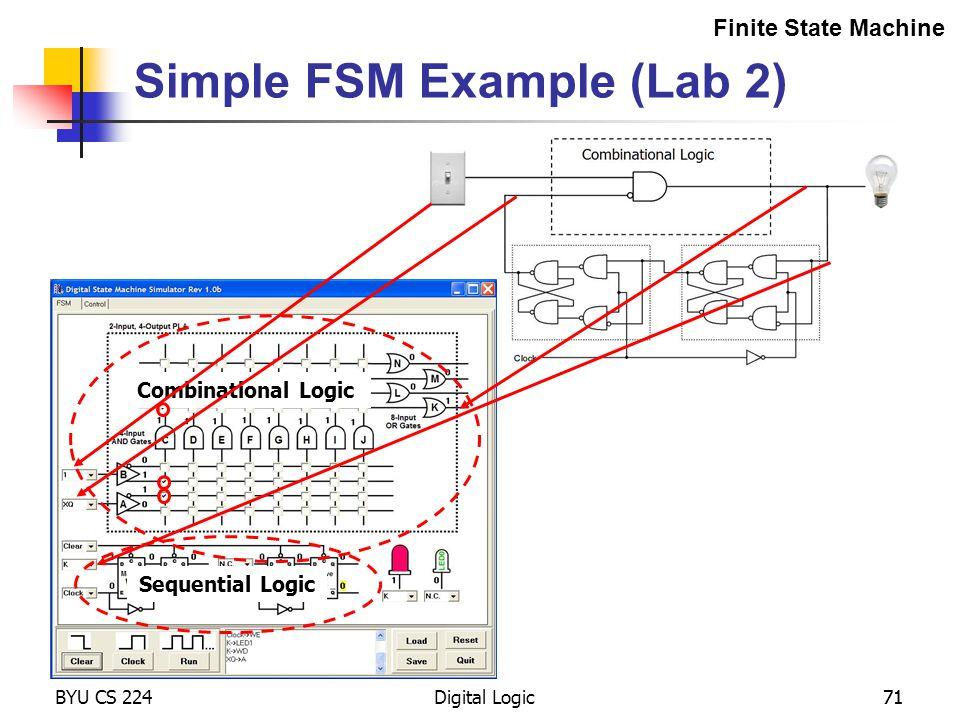 Digital Logic Simple FSM Example (Lab 2) 71 Finite State Machine Combinational Logic Sequential Logic BYU CS 22471