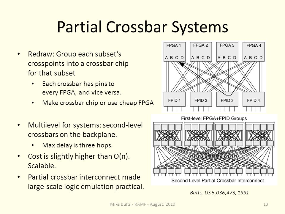 Partial Crossbar Systems Mike Butts - RAMP - August, 201013 Redraw: Group each subset's crosspoints into a crossbar chip for that subset Each crossbar has pins to every FPGA, and vice versa.