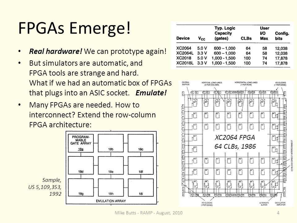 FPGAs Emerge. Real hardware. We can prototype again.