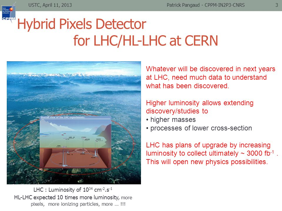 Hybrid Pixels Detector for LHC/HL-LHC at CERN USTC, April 11, 2013Patrick Pangaud - CPPM-IN2P3-CNRS3 LHC : Luminosity of 10 34 cm -2.s -1 HL-LHC expected 10 times more luminosity, more pixels, more ionizing particles, more … !!.