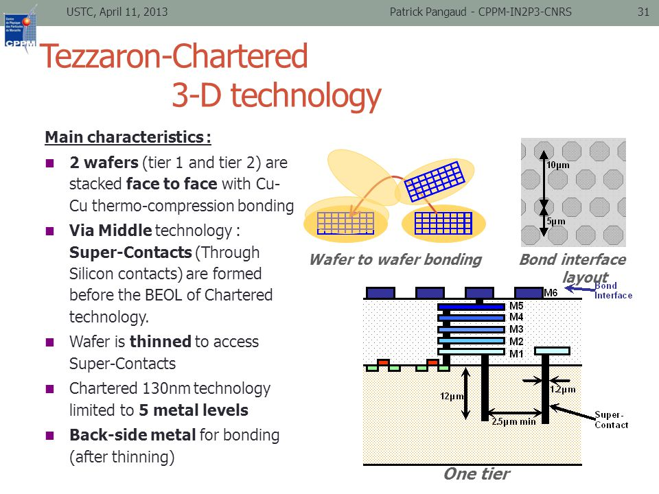 Tezzaron-Chartered 3-D technology USTC, April 11, 2013Patrick Pangaud - CPPM-IN2P3-CNRS31 Main characteristics : 2 wafers (tier 1 and tier 2) are stacked face to face with Cu- Cu thermo-compression bonding Via Middle technology : Super-Contacts (Through Silicon contacts) are formed before the BEOL of Chartered technology.