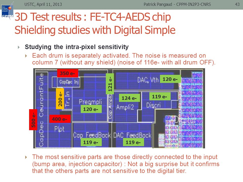 3D Test results : FE-TC4-AEDS chip Shielding studies with Digital Simple  Studying the intra-pixel sensitivity  Each drum is separately activated.