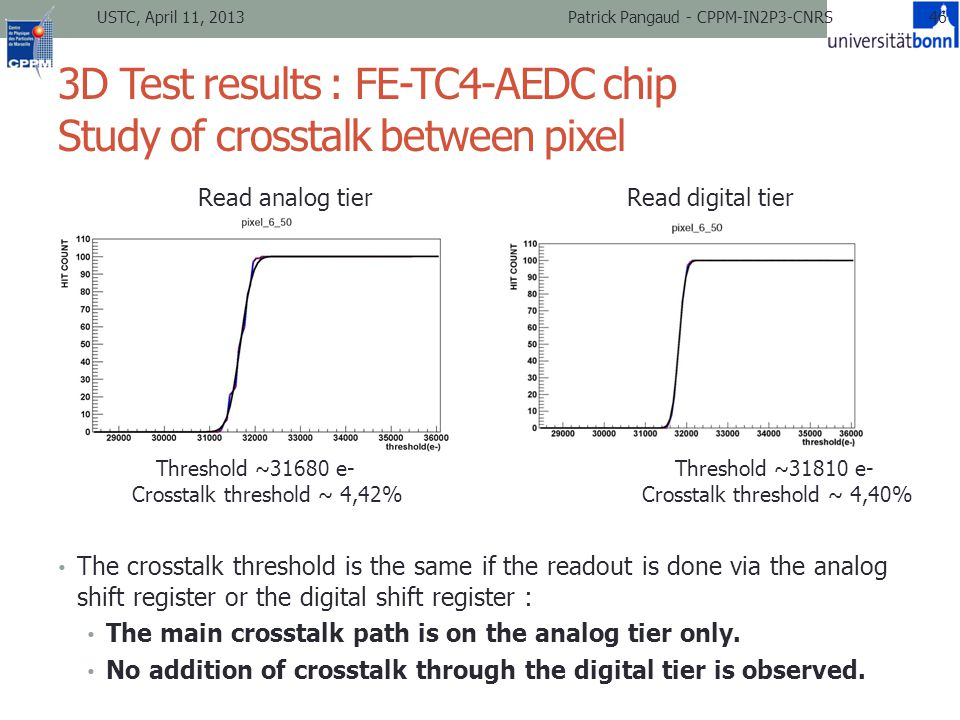 3D Test results : FE-TC4-AEDC chip Study of crosstalk between pixel Threshold ~31680 e- Threshold ~31810 e- Crosstalk threshold ~ 4,42% Crosstalk threshold ~ 4,40% Read analog tier Read digital tier The crosstalk threshold is the same if the readout is done via the analog shift register or the digital shift register : The main crosstalk path is on the analog tier only.
