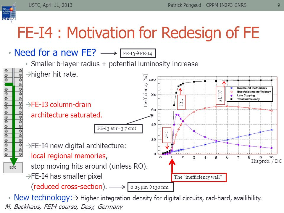 FE-I4 : Motivation for Redesign of FE USTC, April 11, 2013Patrick Pangaud - CPPM-IN2P3-CNRS9 Need for a new FE.