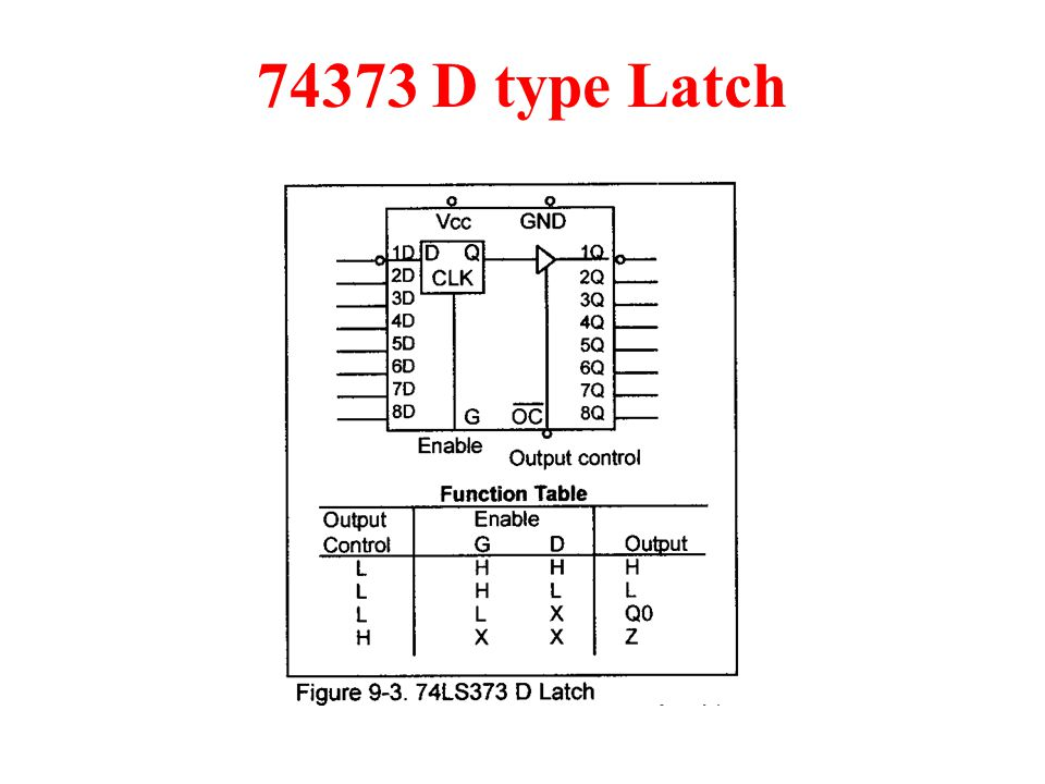 74373 D type Latch