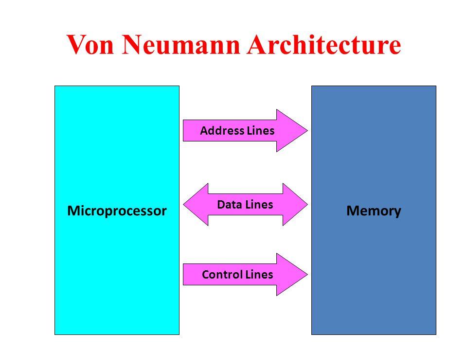 Memory Von Neumann Architecture Microprocessor Address Lines Data Lines Control Lines
