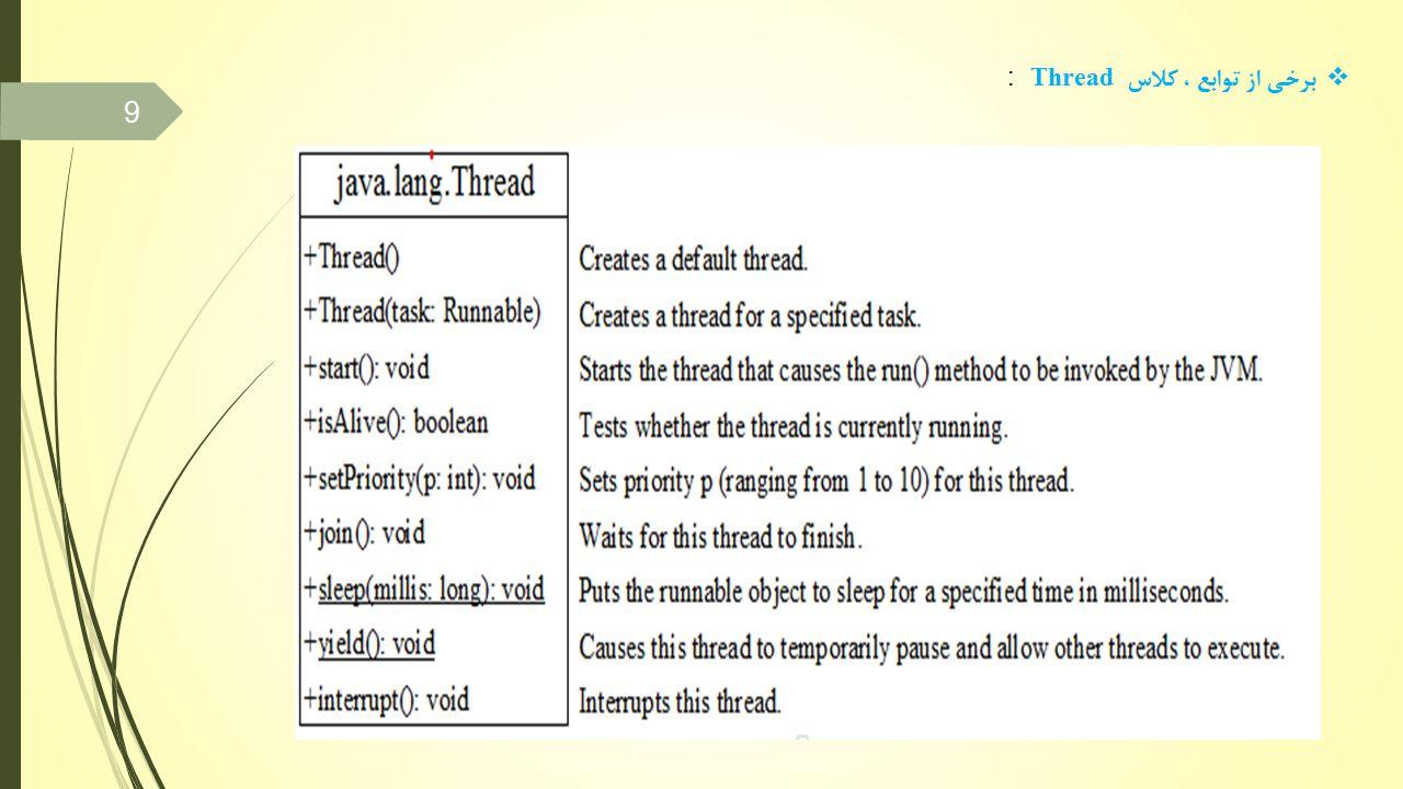 20 مثالی از پیاده سازی اینترفیس Runnable public class HelloRunnable implements Runnable { @Override public void run() { System.out.println(Thread.currentThread().getName()+ Say Hello ); } public static void main(String args[]) { Thread t0=new Thread(new HelloRunnable()); Thread t1=new Thread(new HelloRunnable()); t0.start(); t1.start(); }