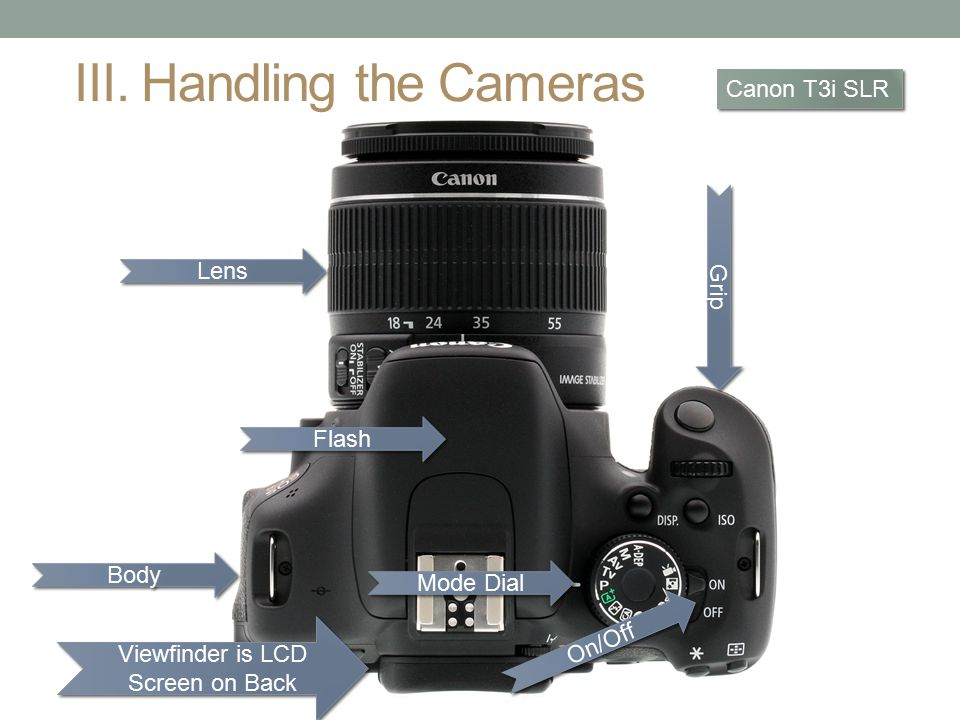 Lens Grip Body Flash Viewfinder is LCD Screen on Back Mode Dial On/Off III. Handling the Cameras Canon T3i SLR