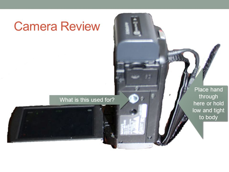 Camera Review What is this used for? Place hand through here or hold low and tight to body