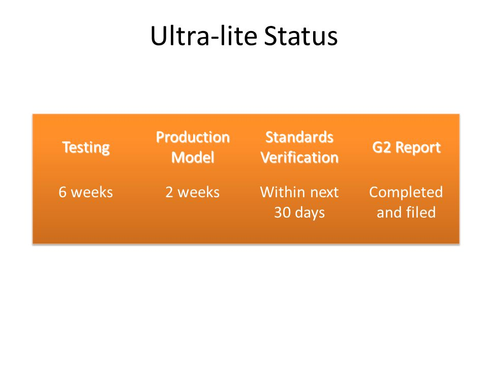 Ultra-lite Status
