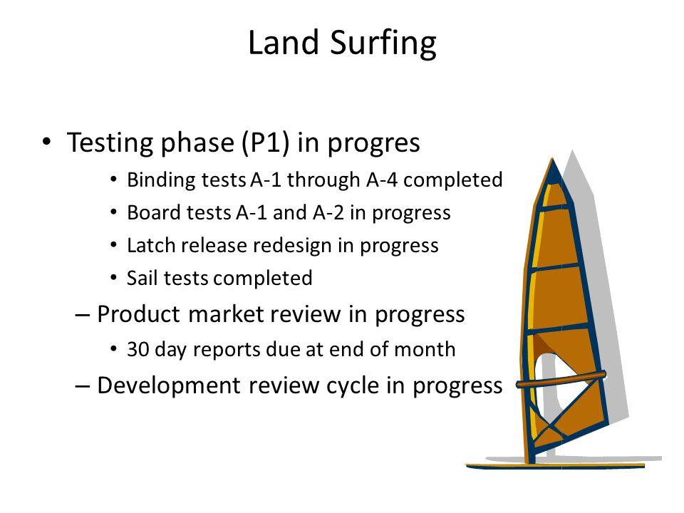 Questions Development Testing Marketing