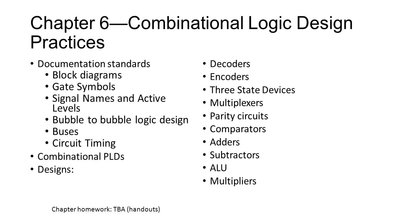 Chapter 6—Combinational Logic Design Practices Documentation standards Block diagrams Gate Symbols Signal Names and Active Levels Bubble to bubble logic design Buses Circuit Timing Combinational PLDs Designs: Decoders Encoders Three State Devices Multiplexers Parity circuits Comparators Adders Subtractors ALU Multipliers Chapter homework: TBA (handouts)