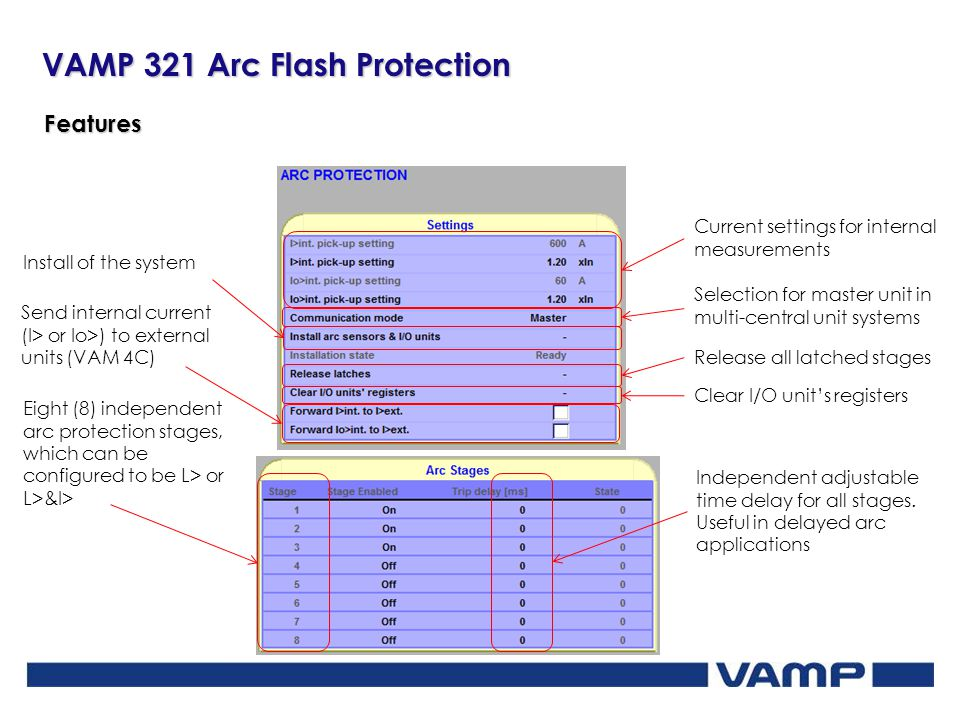 VAMP 321 Arc Flash Protection Features Current settings for internal measurements Selection for master unit in multi-central unit systems Release all