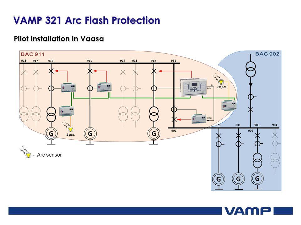 VAMP 321 Arc Flash Protection Pilot installation in Vaasa