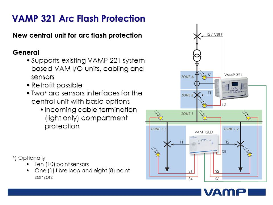 VAMP 321 Arc Flash Protection New central unit for arc flash protection General Supports existing VAMP 221 system based VAM I/O units, cabling and sen