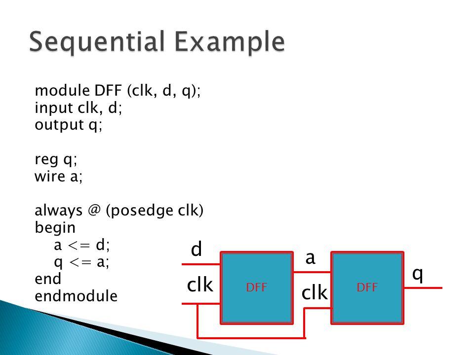 module DFF (clk, d, q); input clk, d; output q; reg q; wire a; always @ (posedge clk) begin a <= d; q <= a; end endmodule DFF d clk a DFF q clk