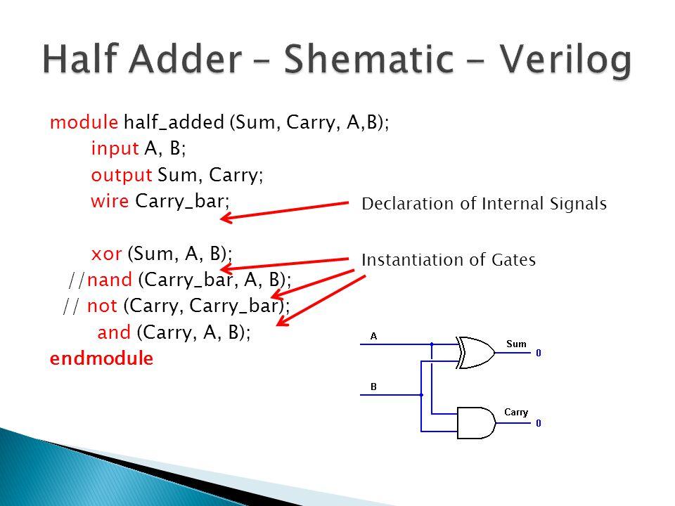 module half_added (Sum, Carry, A,B); input A, B; output Sum, Carry; wire Carry_bar; xor (Sum, A, B); //nand (Carry_bar, A, B); // not (Carry, Carry_bar); and (Carry, A, B); endmodule Declaration of Internal Signals Instantiation of Gates