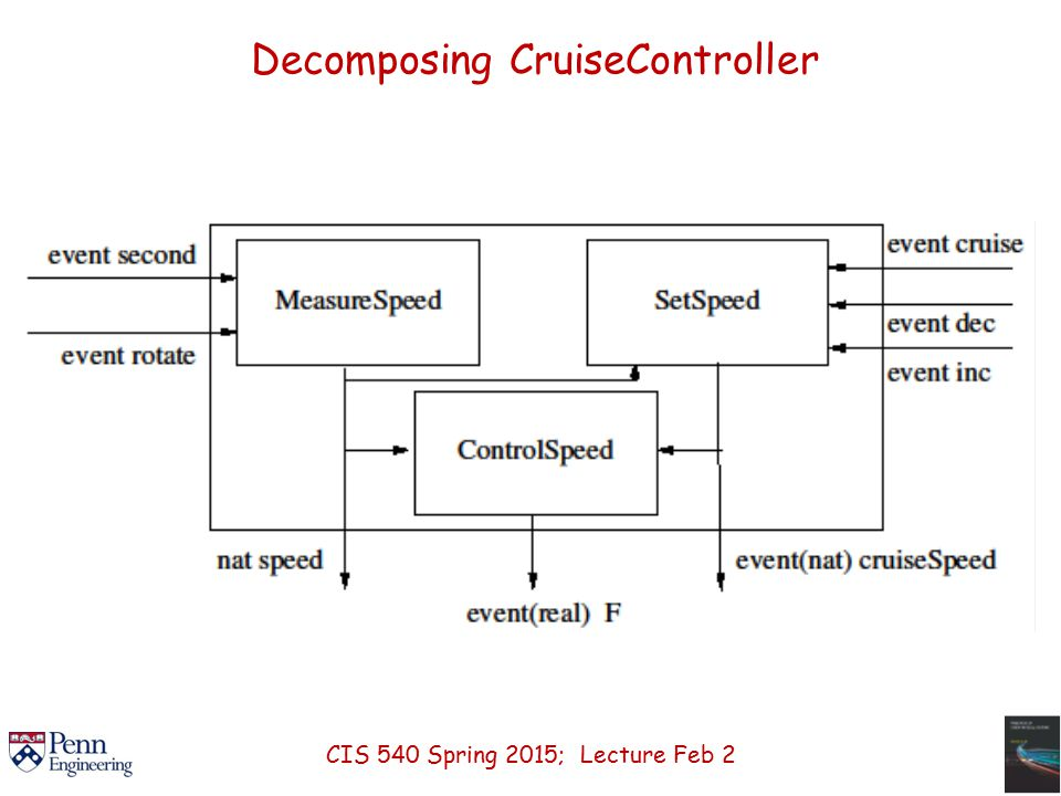 Decomposing CruiseController CIS 540 Spring 2015; Lecture Feb 2