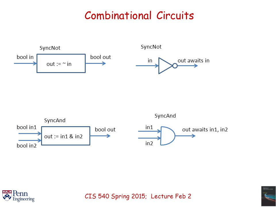 Combinational Circuits bool in out := ~ in bool out SyncNot inout awaits in SyncNot bool in1 out := in1 & in2 bool out SyncAnd bool in2 in1 out awaits in1, in2 SyncAnd in2 CIS 540 Spring 2015; Lecture Feb 2