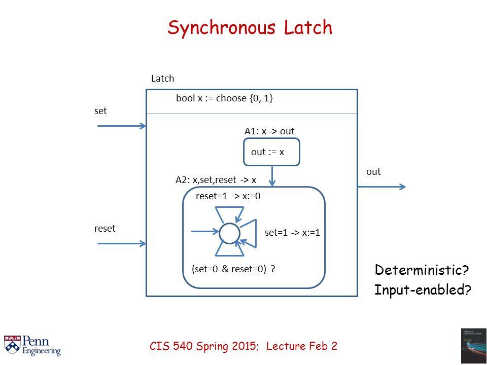 Synchronous Latch Latch reset=1 -> x:=0 set=1 -> x:=1 (set=0 & reset=0) .