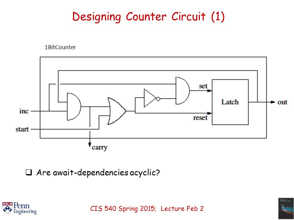 Designing Counter Circuit (1)  Are await-dependencies acyclic.