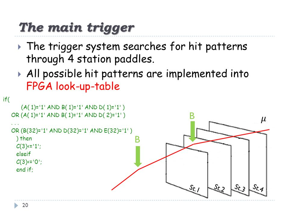 The main trigger 20  The trigger system searches for hit patterns through 4 station paddles.  All possible hit patterns are implemented into FPGA lo