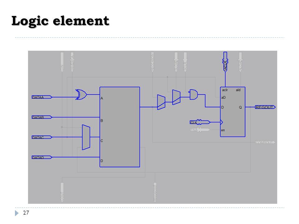 Logic element 27