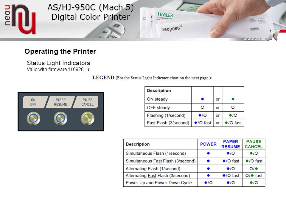 Operating the Printer AS/HJ-950C (Mach 5) Digital Color Printer Status Light Indicators Valid with firmware 110928_u