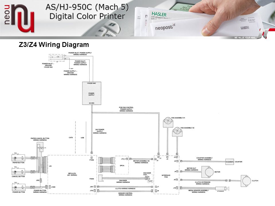 AS/HJ-950C (Mach 5) Digital Color Printer Z3/Z4 Wiring Diagram