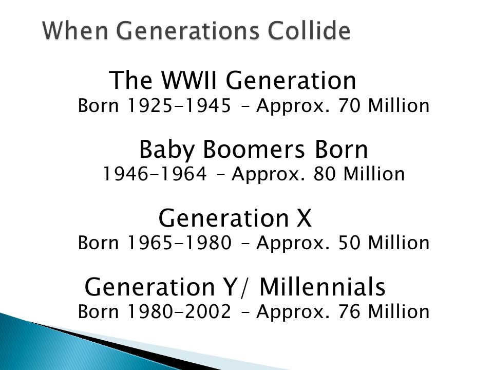 The WWII Generation Born 1925-1945 – Approx. 70 Million Baby Boomers Born 1946-1964 – Approx.