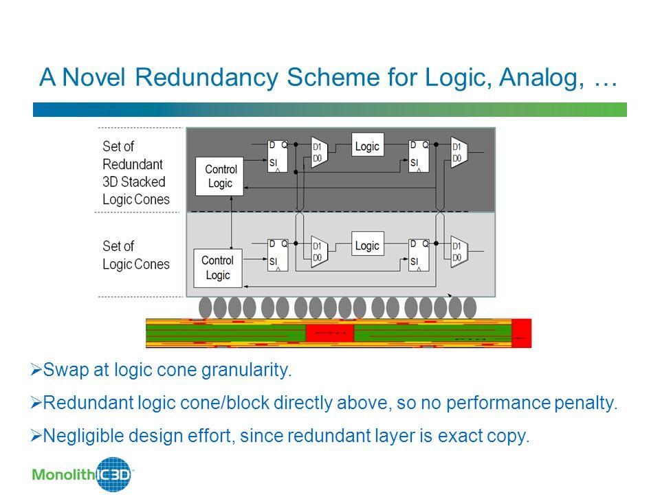 A Novel Redundancy Scheme for Logic, Analog, …  Swap at logic cone granularity.