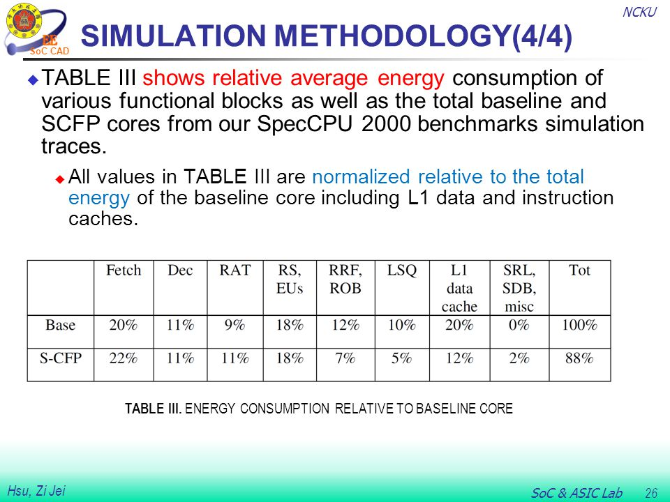 NCKU SoC & ASIC Lab 26 Hsu, Zi Jei SoC CAD SIMULATION METHODOLOGY(4/4)  TABLE III shows relative average energy consumption of various functional blo