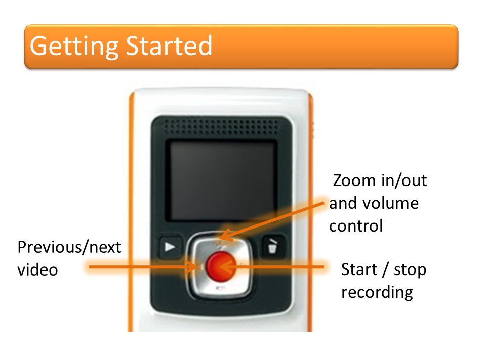 Getting Started Previous/next video Start / stop recording Zoom in/out and volume control
