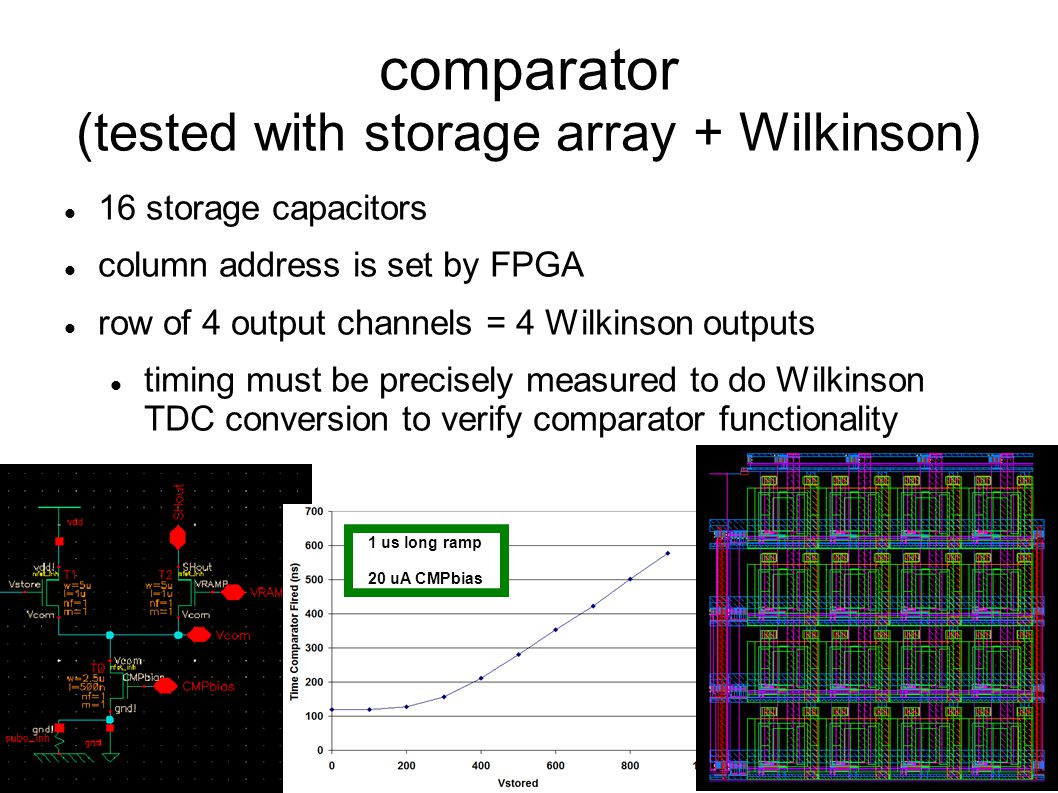 comparator (tested with storage array + Wilkinson) 16 storage capacitors column address is set by FPGA row of 4 output channels = 4 Wilkinson outputs