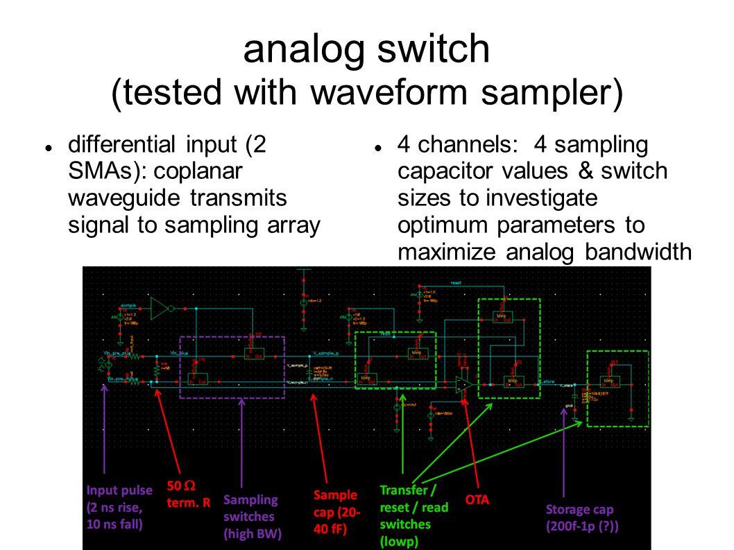 analog switch (tested with waveform sampler) differential input (2 SMAs): coplanar waveguide transmits signal to sampling array 4 channels: 4 sampling