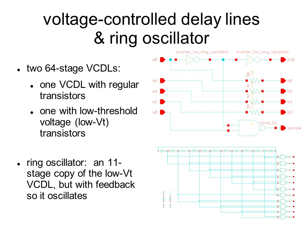 voltage-controlled delay lines & ring oscillator two 64-stage VCDLs: one VCDL with regular transistors one with low-threshold voltage (low-Vt) transis