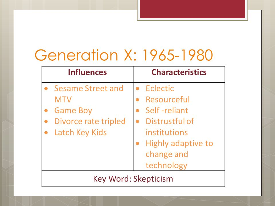 Generation X: 1965-1980 InfluencesCharacteristics  Sesame Street and MTV  Game Boy  Divorce rate tripled  Latch Key Kids  Eclectic  Resourceful  Self -reliant  Distrustful of institutions  Highly adaptive to change and technology Key Word: Skepticism