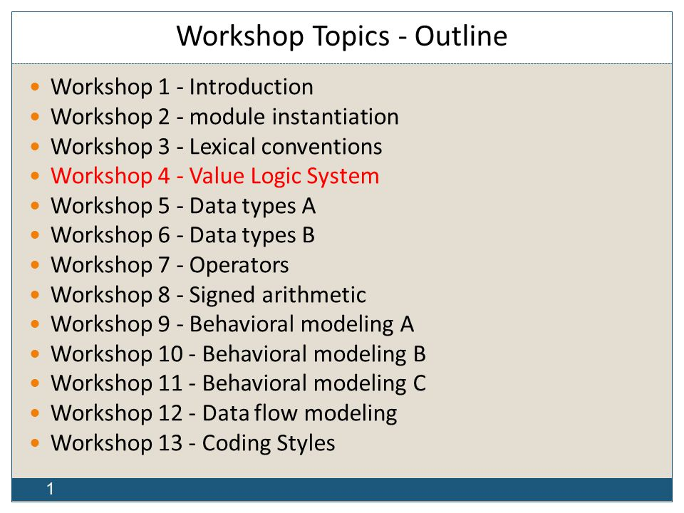 1 Workshop Topics - Outline Workshop 1 - Introduction Workshop 2 - module instantiation Workshop 3 - Lexical conventions Workshop 4 - Value Logic System Workshop 5 - Data types A Workshop 6 - Data types B Workshop 7 - Operators Workshop 8 - Signed arithmetic Workshop 9 - Behavioral modeling A Workshop 10 - Behavioral modeling B Workshop 11 - Behavioral modeling C Workshop 12 - Data flow modeling Workshop 13 - Coding Styles