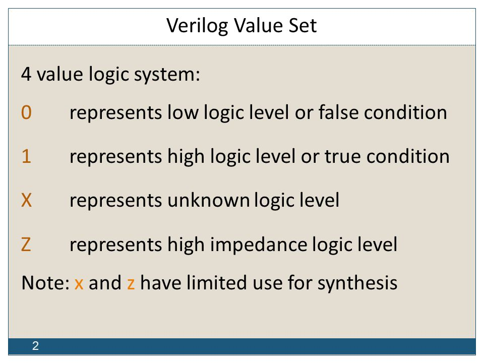 3 Four-valued Logic System Logical operators work on three-valued logic (0, 1, X) 01XZ00000101XXX0XXXZ0XXX01XZ00000101XXX0XXXZ0XXX Output 0 if one input is 0 Output X if both inputs are gibberish in1 in2 out in1 in2