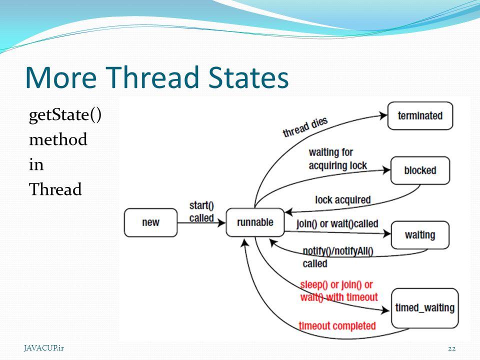 More Thread States getState() method in Thread 22JAVACUP.ir