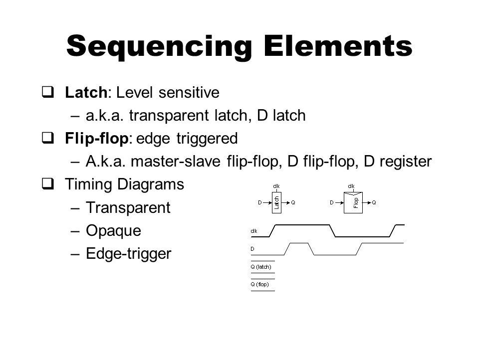 Sequencing Elements  Latch: Level sensitive –a.k.a. transparent latch, D latch  Flip-flop: edge triggered –A.k.a. master-slave flip-flop, D flip-flo