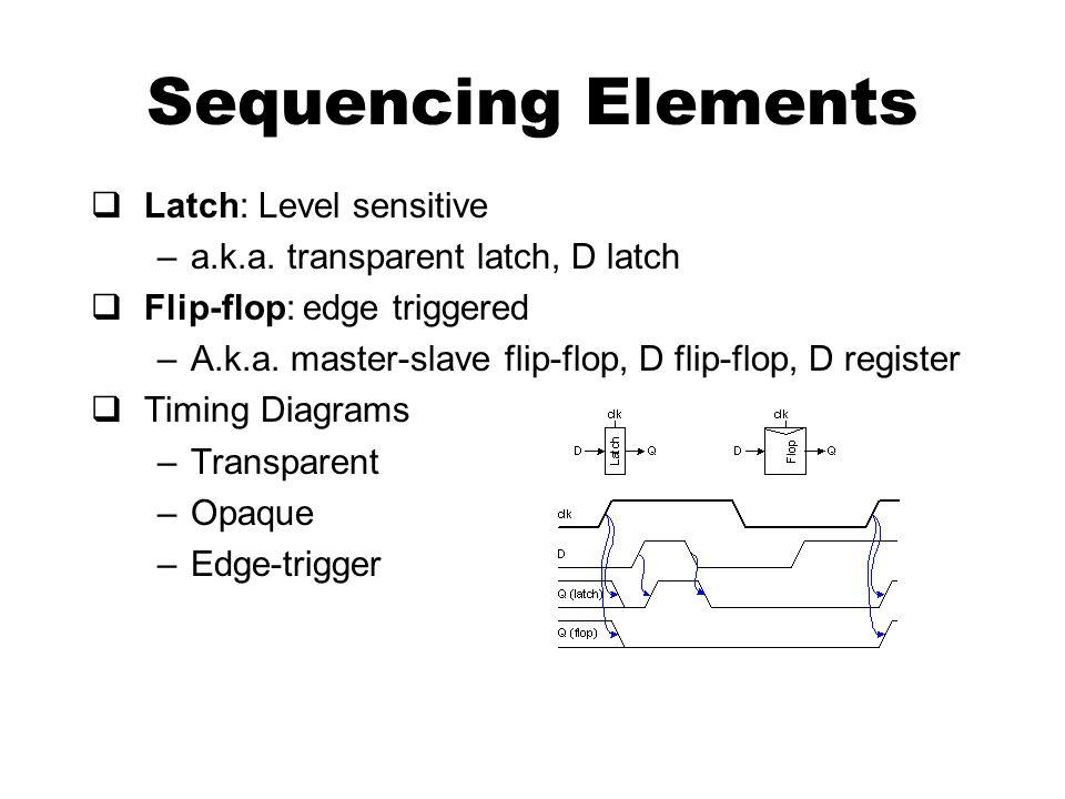 Sequencing Elements  Latch: Level sensitive –a.k.a.