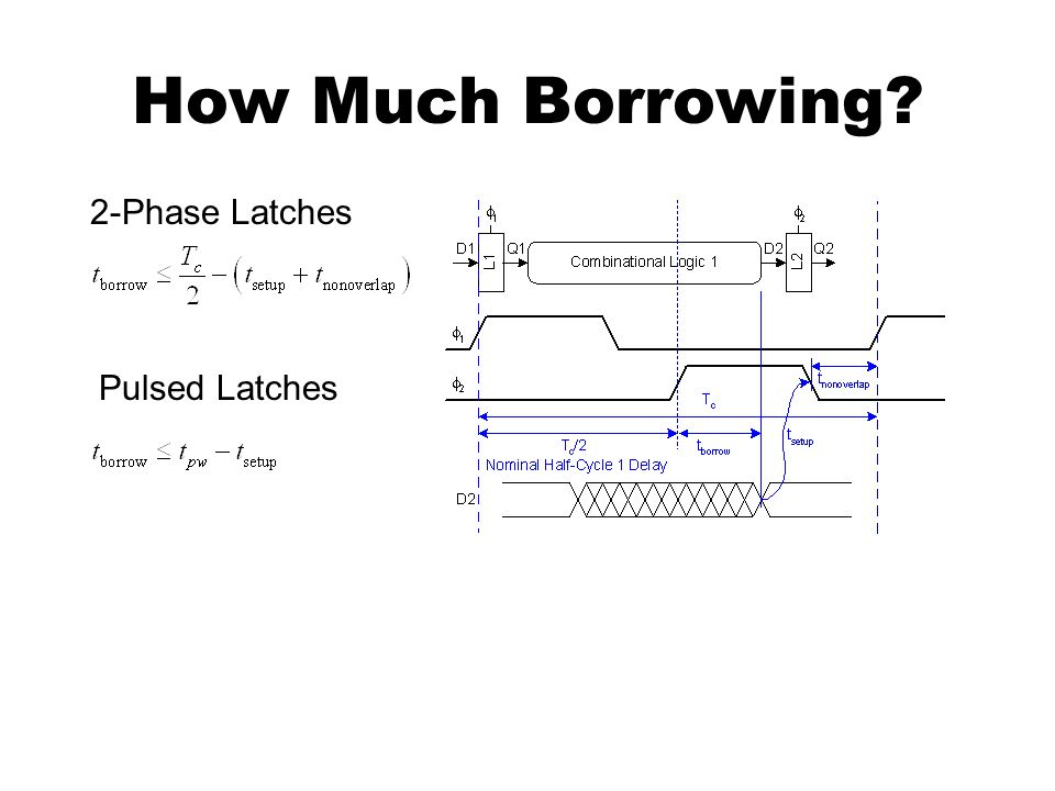 How Much Borrowing? 2-Phase Latches Pulsed Latches