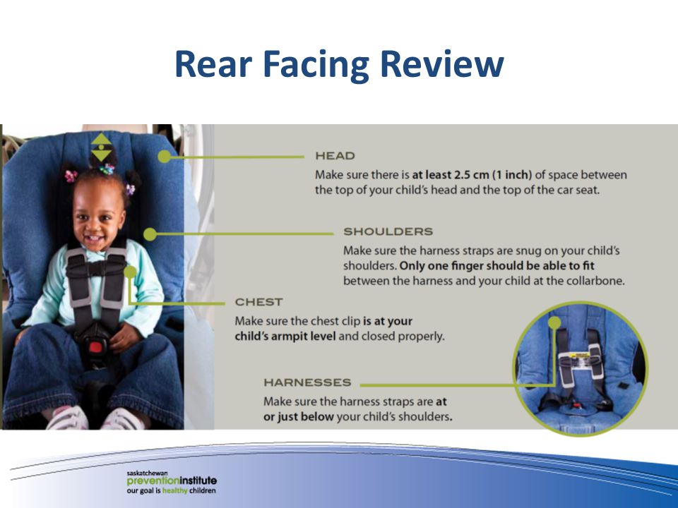 Rear Facing Review