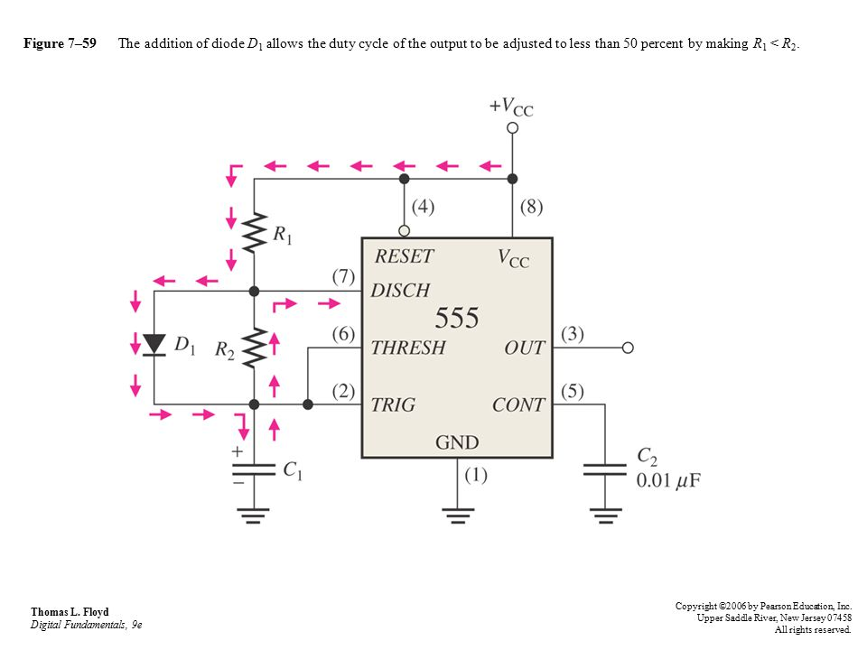 Figure 7–59 The addition of diode D 1 allows the duty cycle of the output to be adjusted to less than 50 percent by making R 1 < R 2.