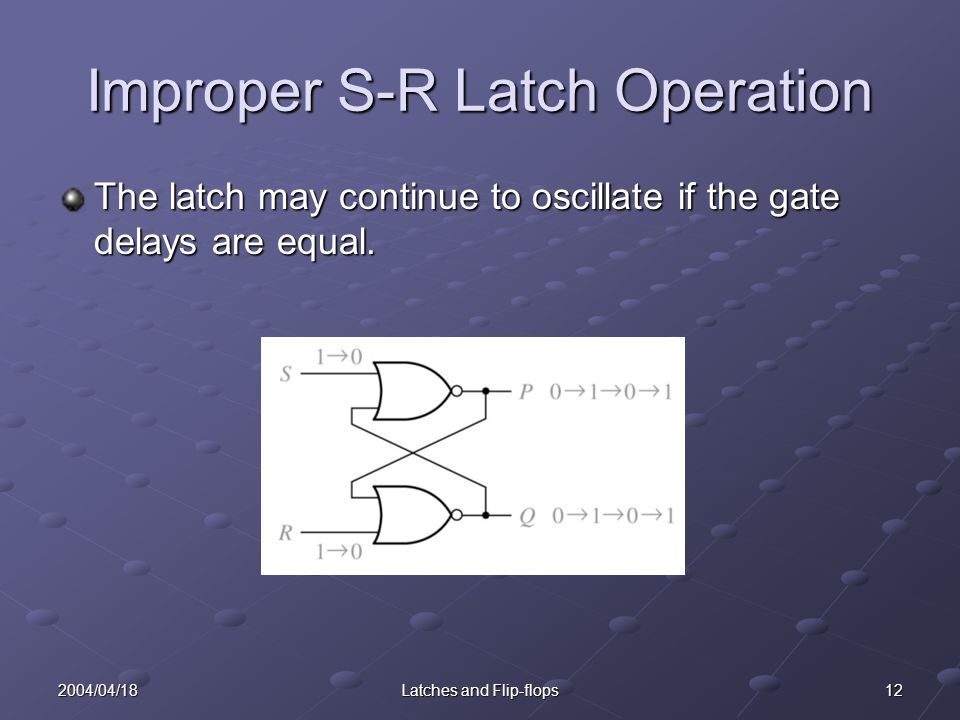 122004/04/18Latches and Flip-flops Improper S-R Latch Operation The latch may continue to oscillate if the gate delays are equal.